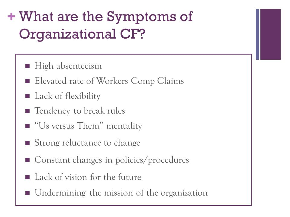 What are the Symptoms of Organizational CF