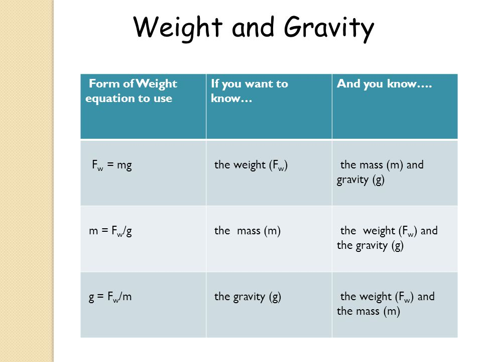 Weight and Gravity Form of Weight equation to use If you want to know…