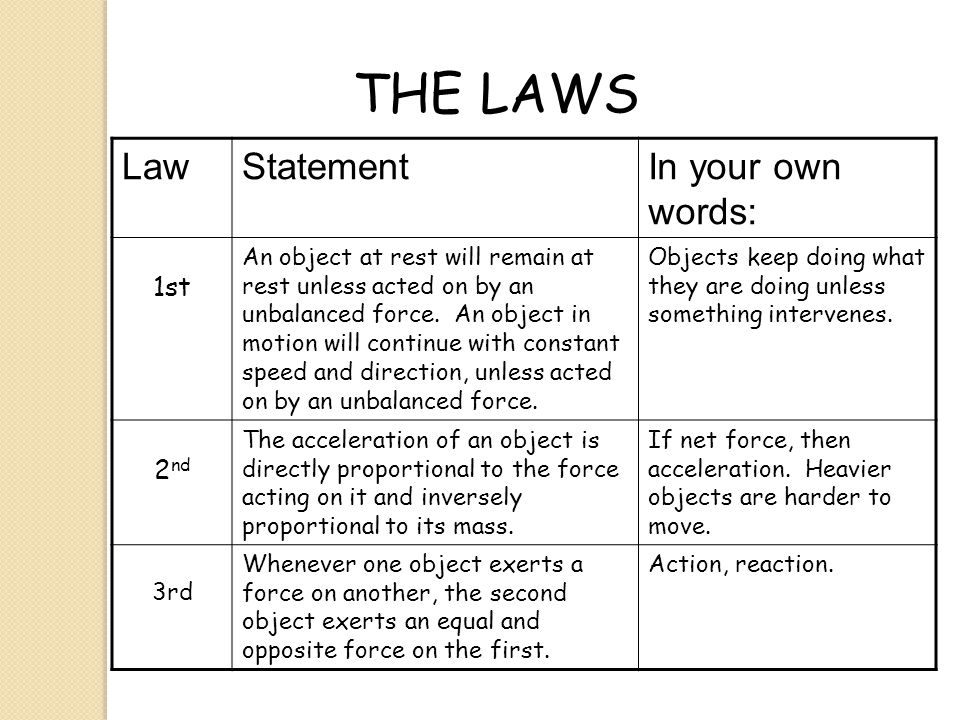 THE LAWS Law Statement In your own words: 1st 2nd
