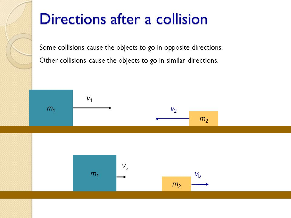 Directions after a collision