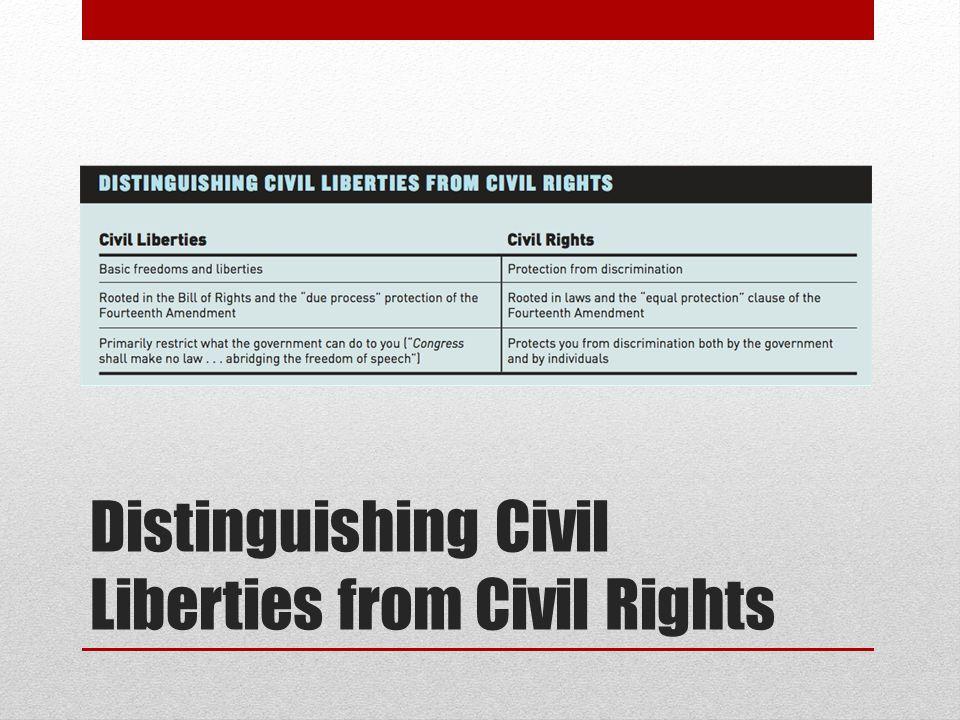 Distinguishing Civil Liberties from Civil Rights