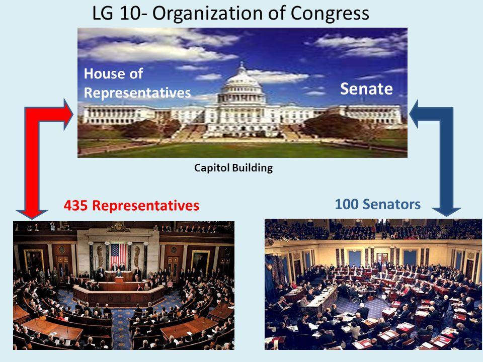 LG 10- Organization of Congress