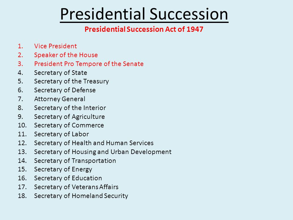 Presidential Succession Presidential Succession Act of 1947