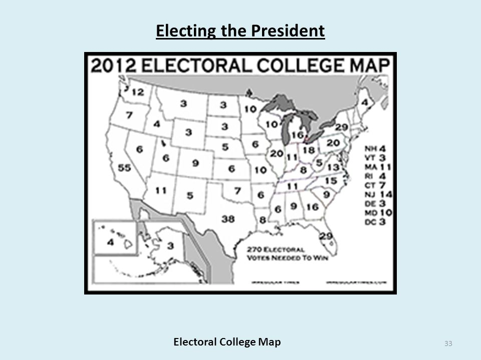 Electing the President .