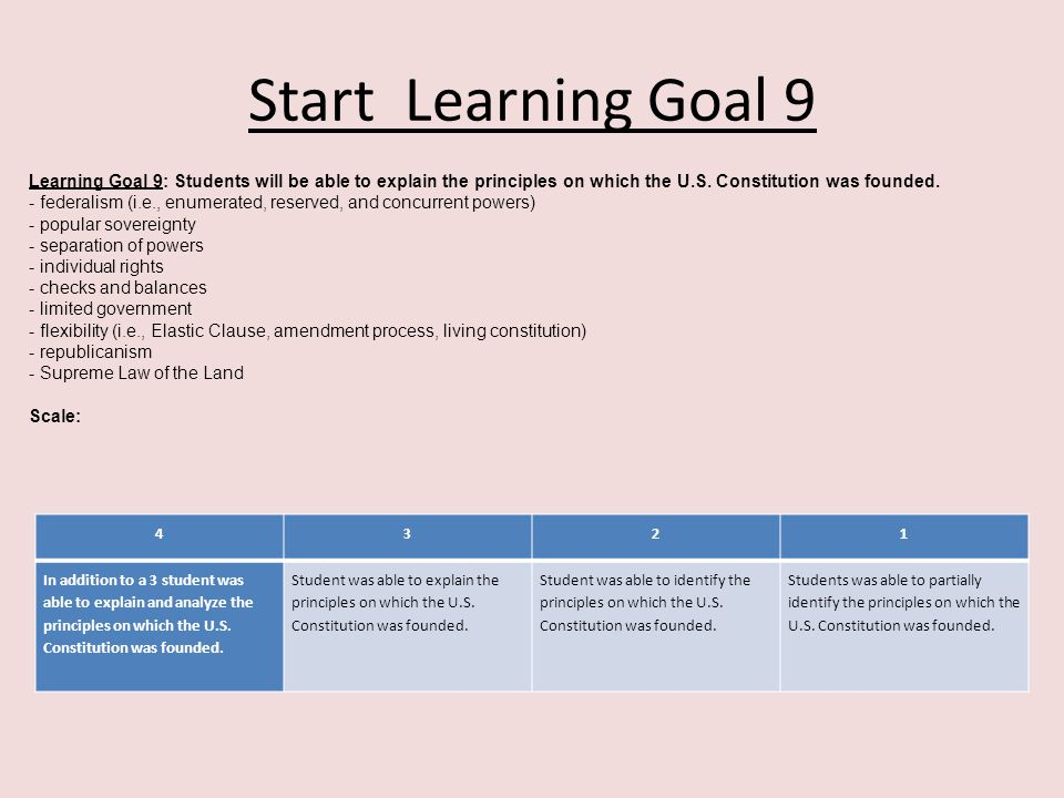 Start Learning Goal 9 Learning Goal 9: Students will be able to explain the principles on which the U.S. Constitution was founded.