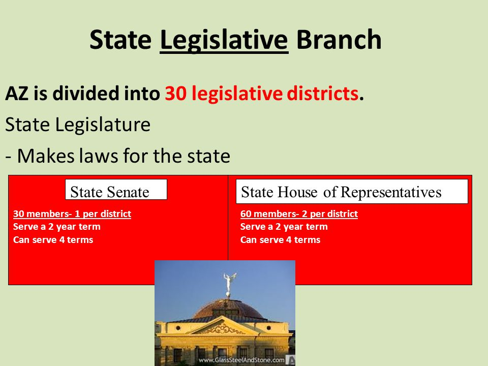 State Legislative Branch