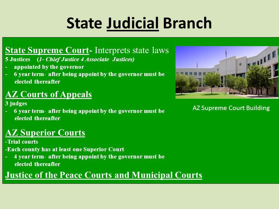 State Judicial Branch State Supreme Court- Interprets state laws
