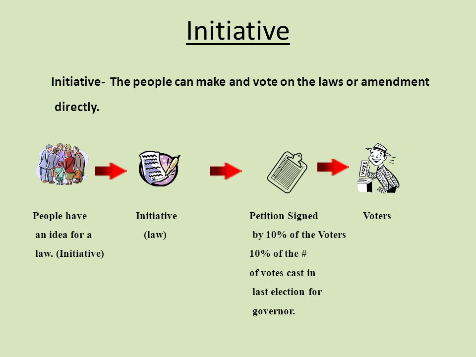 Initiative Initiative- The people can make and vote on the laws or amendment directly.