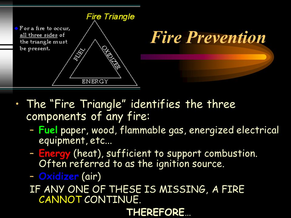 Fire Prevention The Fire Triangle identifies the three components of any fire: