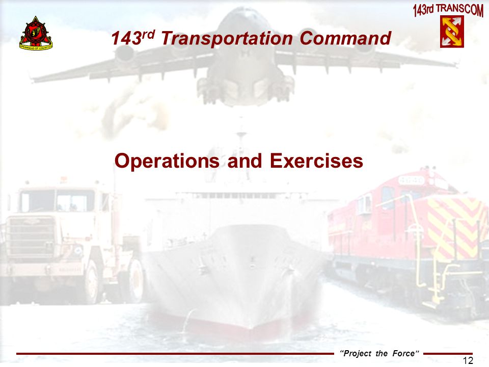 Operations and Exercises
