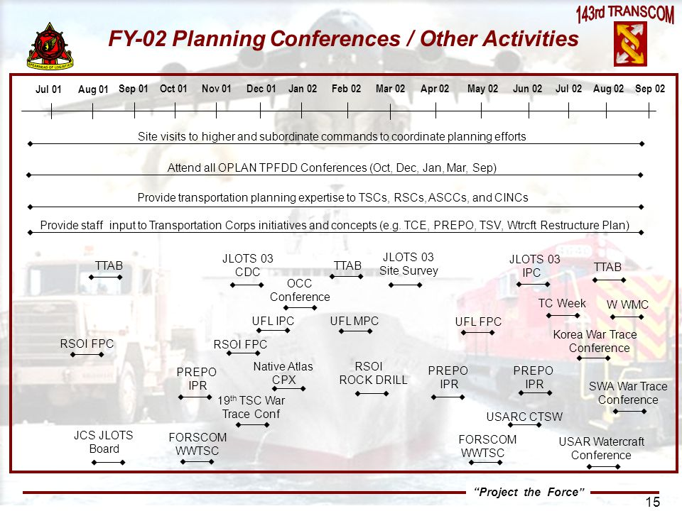 FY-02 Planning Conferences / Other Activities