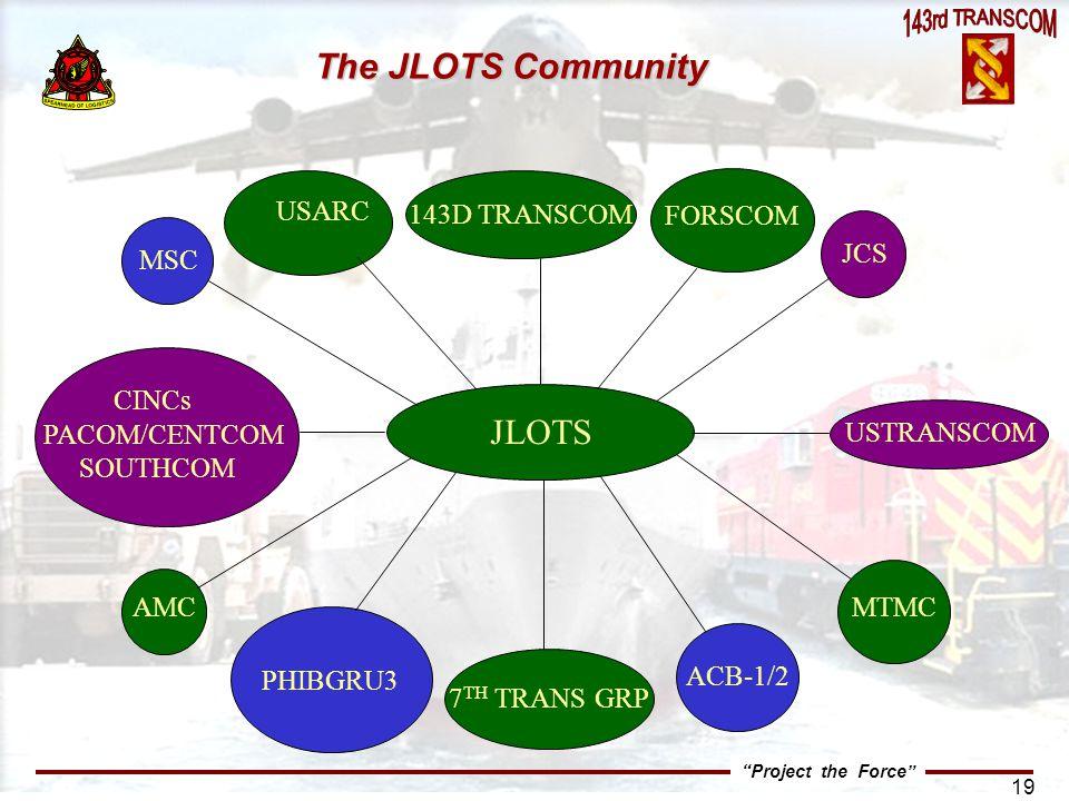The JLOTS Community JLOTS 143D TRANSCOM USARC FORSCOM JCS MSC CINCs