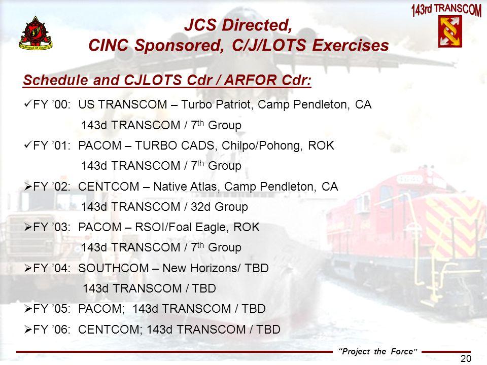 JCS Directed, CINC Sponsored, C/J/LOTS Exercises