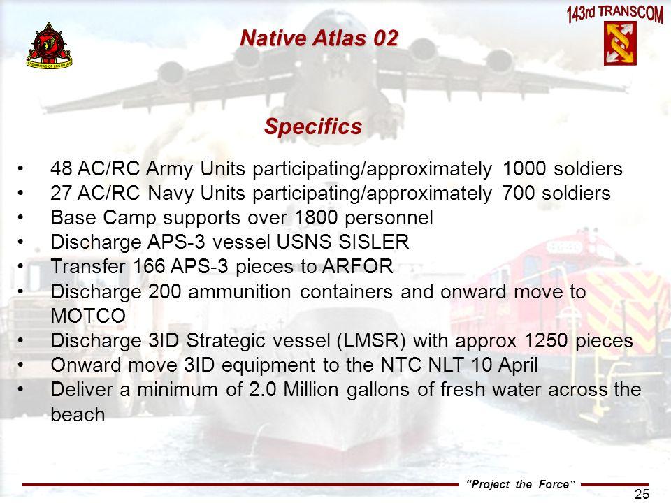 Native Atlas 02 Specifics