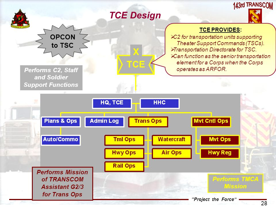 TCE Design X TCE OPCON to TSC
