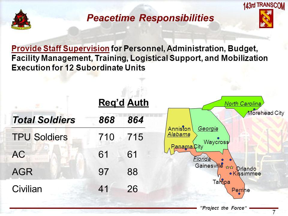 Peacetime Responsibilities