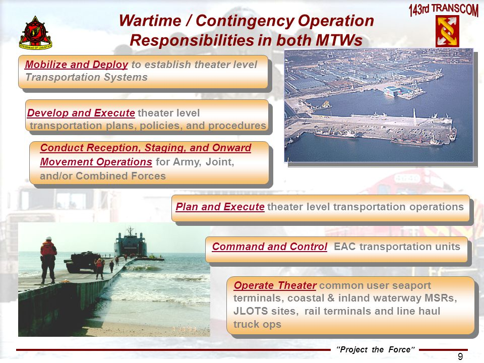 Wartime / Contingency Operation Responsibilities in both MTWs