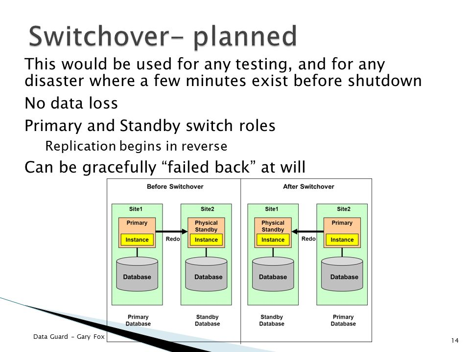 Switchover- planned This would be used for any testing, and for any disaster where a few minutes exist before shutdown.