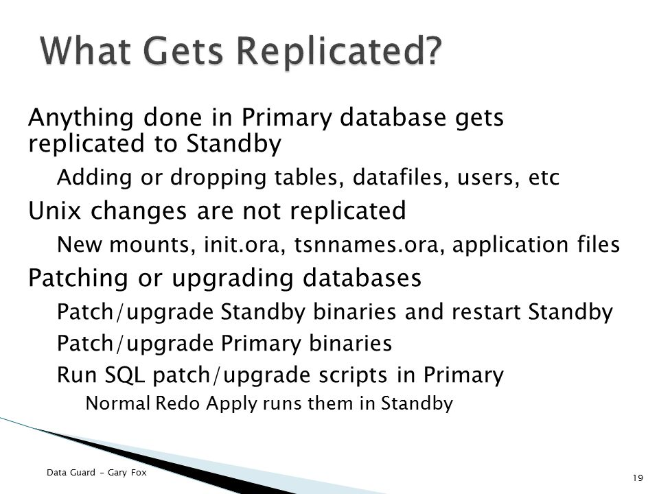 What Gets Replicated Anything done in Primary database gets replicated to Standby. Adding or dropping tables, datafiles, users, etc.