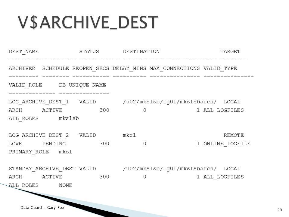 V$ARCHIVE_DEST