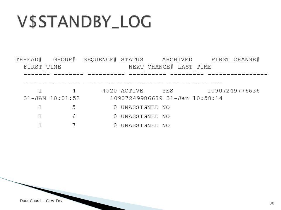 V$STANDBY_LOG