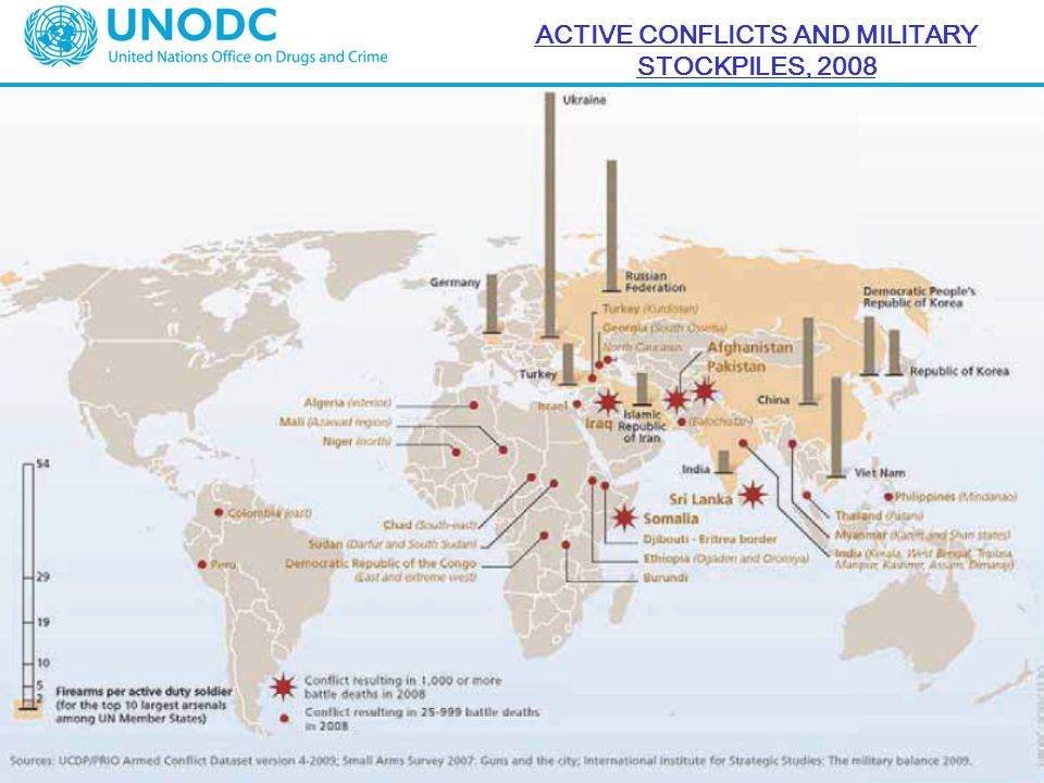 ACTIVE CONFLICTS AND MILITARY STOCKPILES, 2008