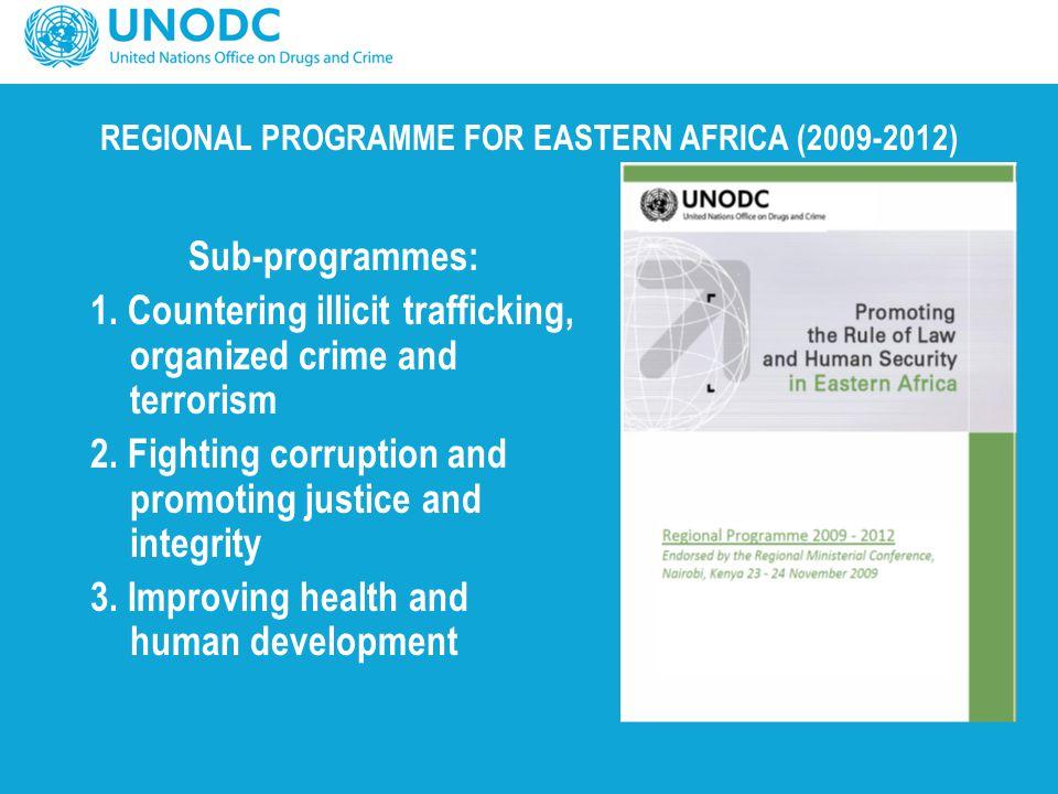REGIONAL PROGRAMME FOR EASTERN AFRICA (2009-2012)