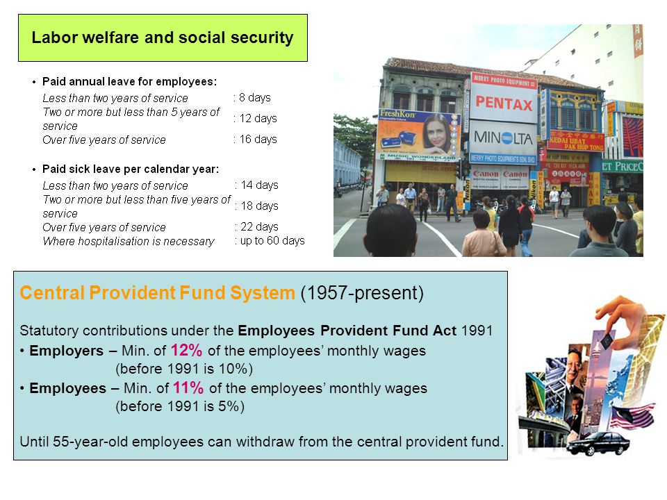 Labor welfare and social security