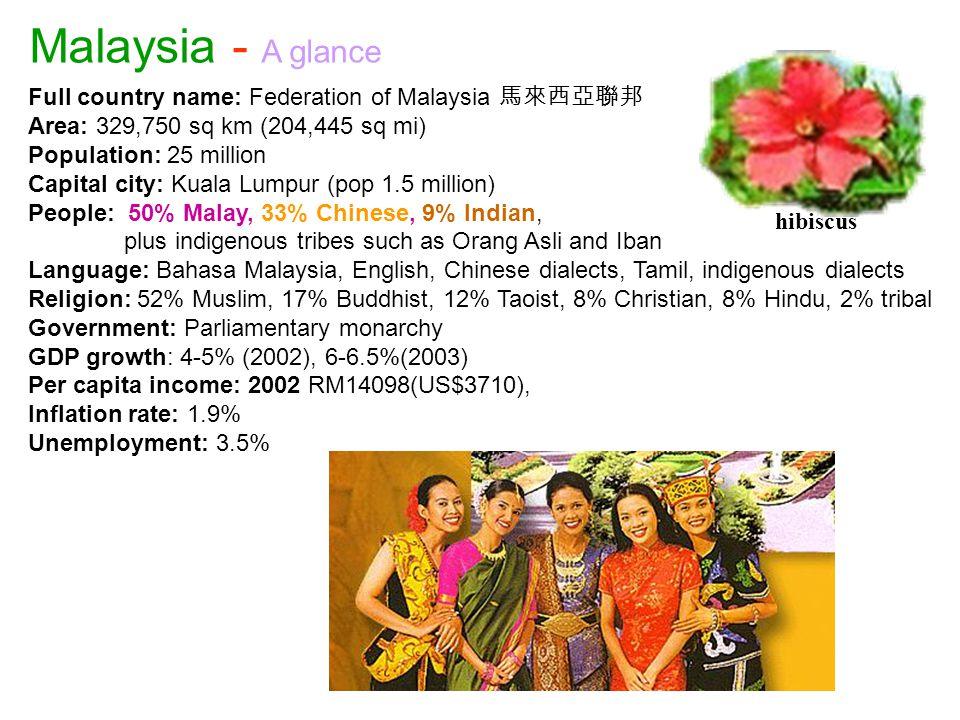 Malaysia - A glance