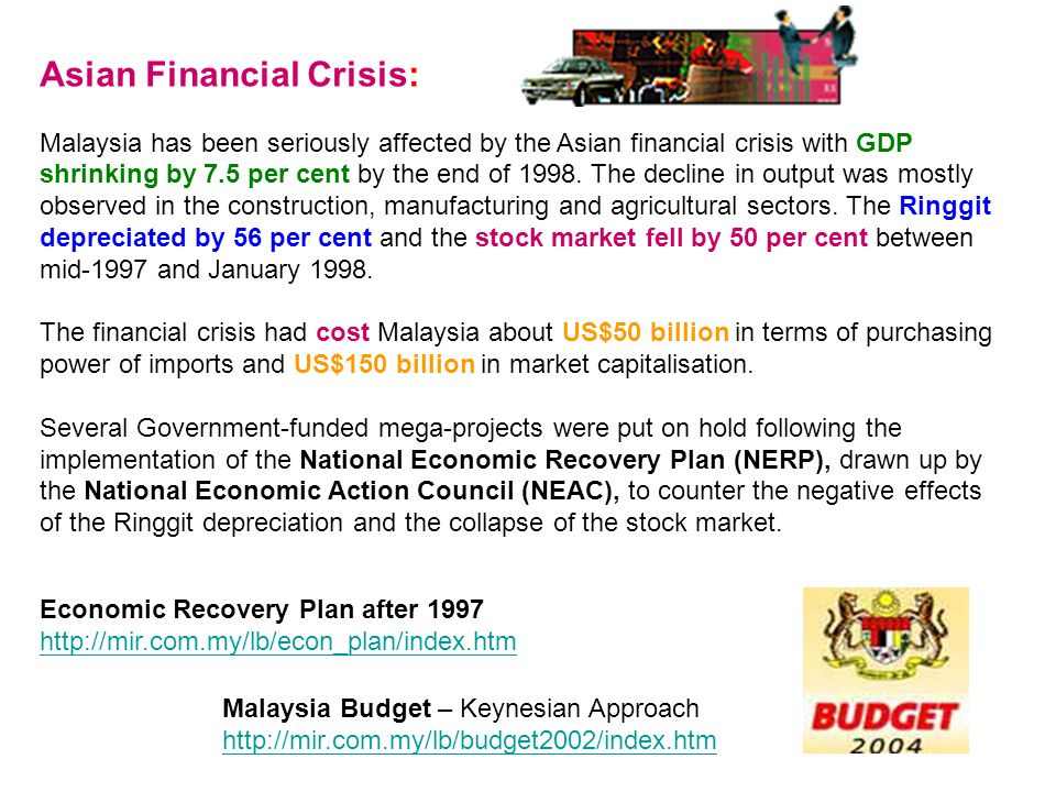 Asian Financial Crisis: