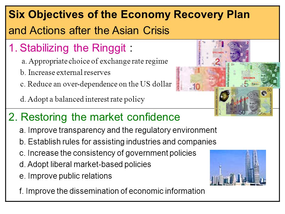 Six Objectives of the Economy Recovery Plan