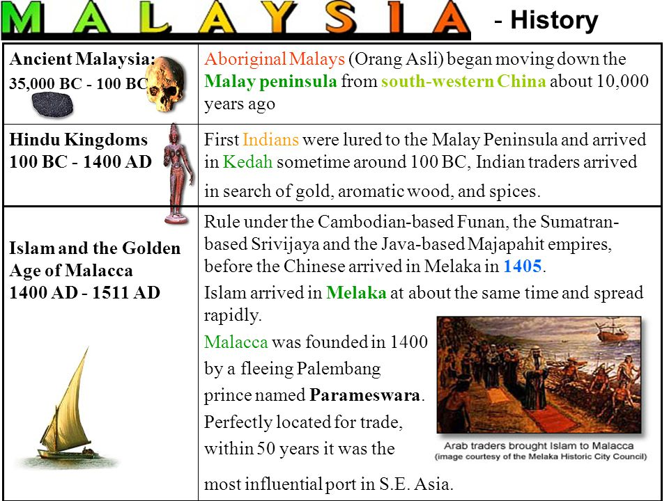 - History