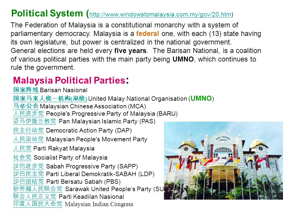 Political System (http://www.windowstomalaysia.com.my/gov/20.htm)