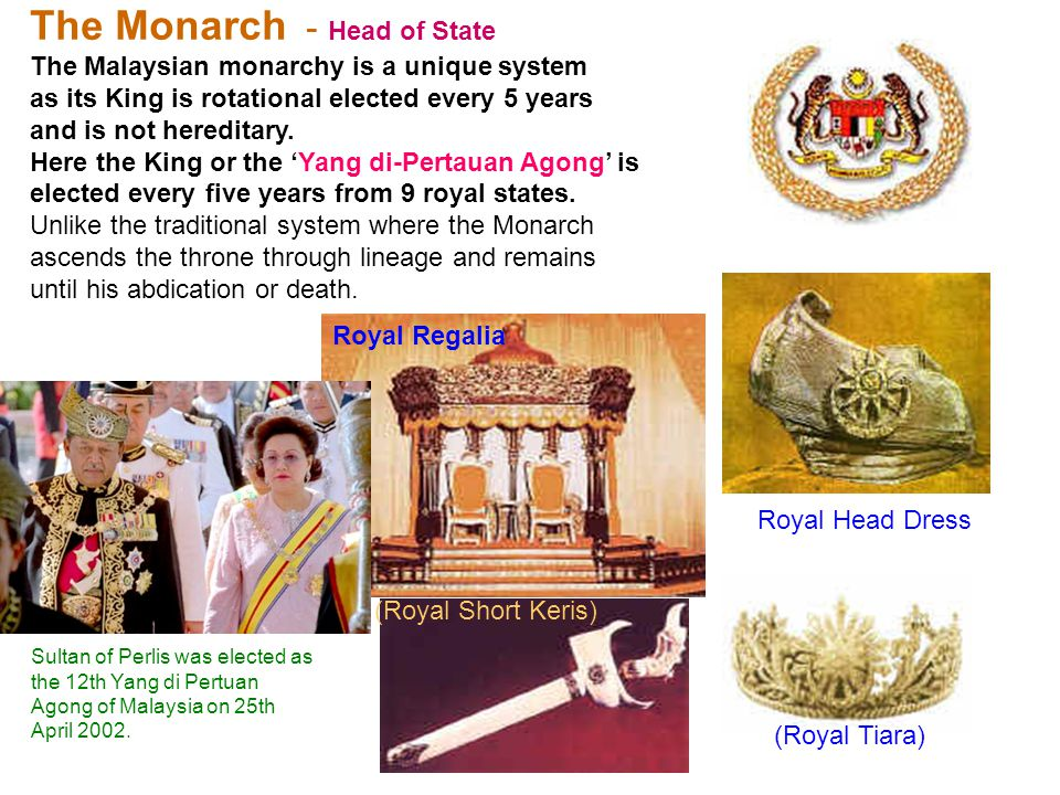 The Monarch - Head of State