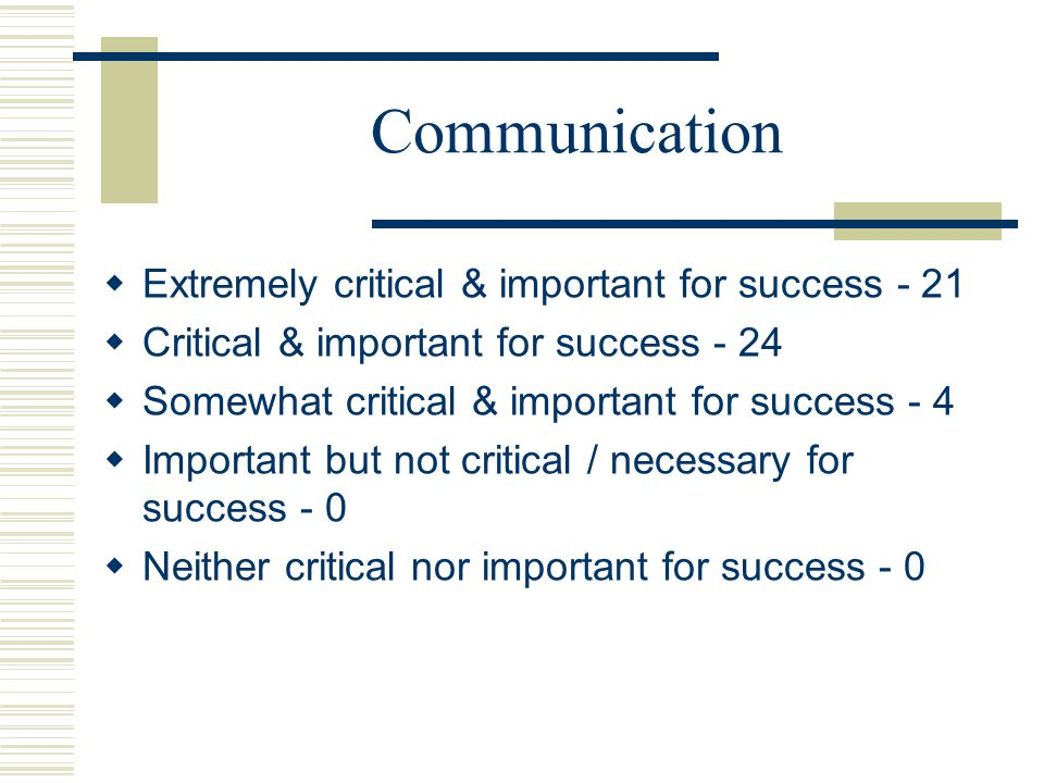 Communication Extremely critical & important for success - 21