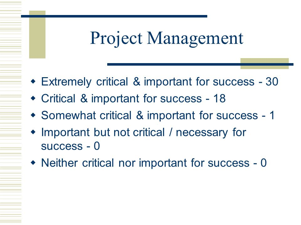 Project Management Extremely critical & important for success - 30