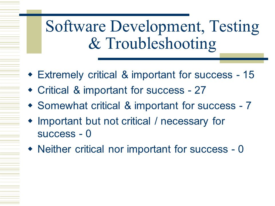 Software Development, Testing & Troubleshooting