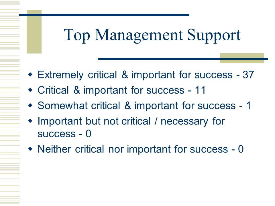 Top Management Support