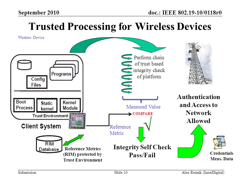 Trusted Processing for Wireless Devices
