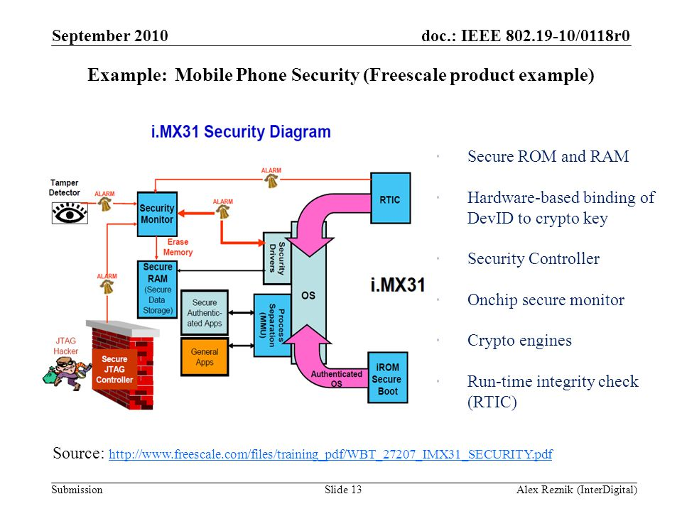 Example: Mobile Phone Security (Freescale product example)