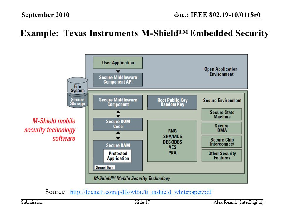 Example: Texas Instruments M-Shield™ Embedded Security