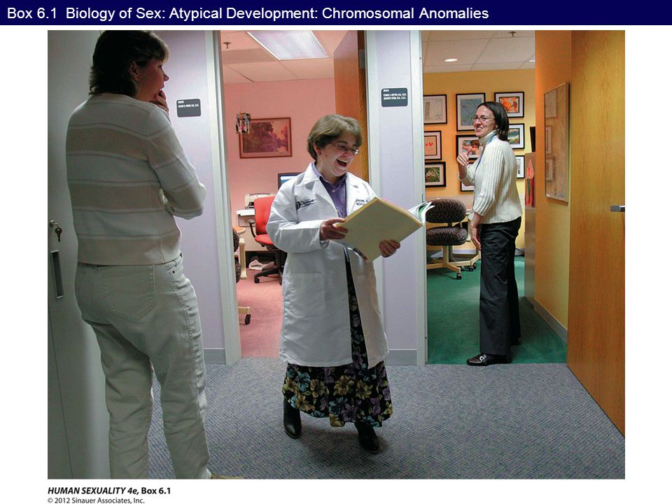 Box 6.1 Biology of Sex: Atypical Development: Chromosomal Anomalies