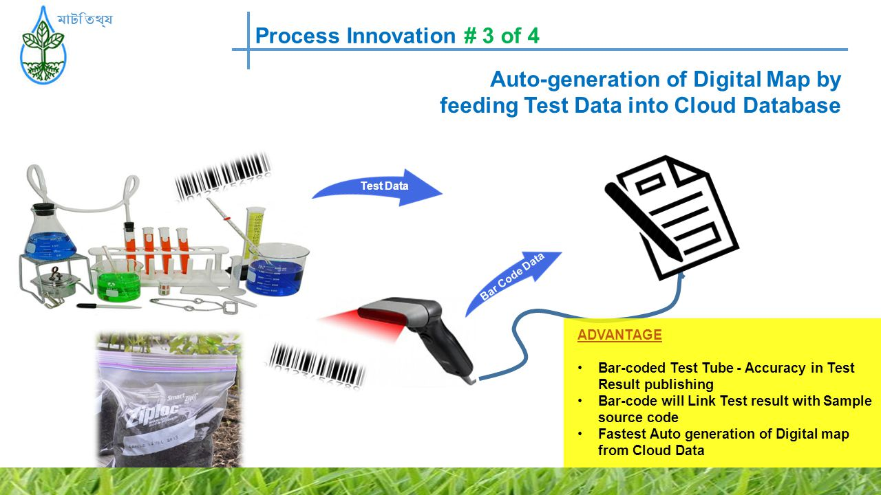 Process Innovation # 3 of 4