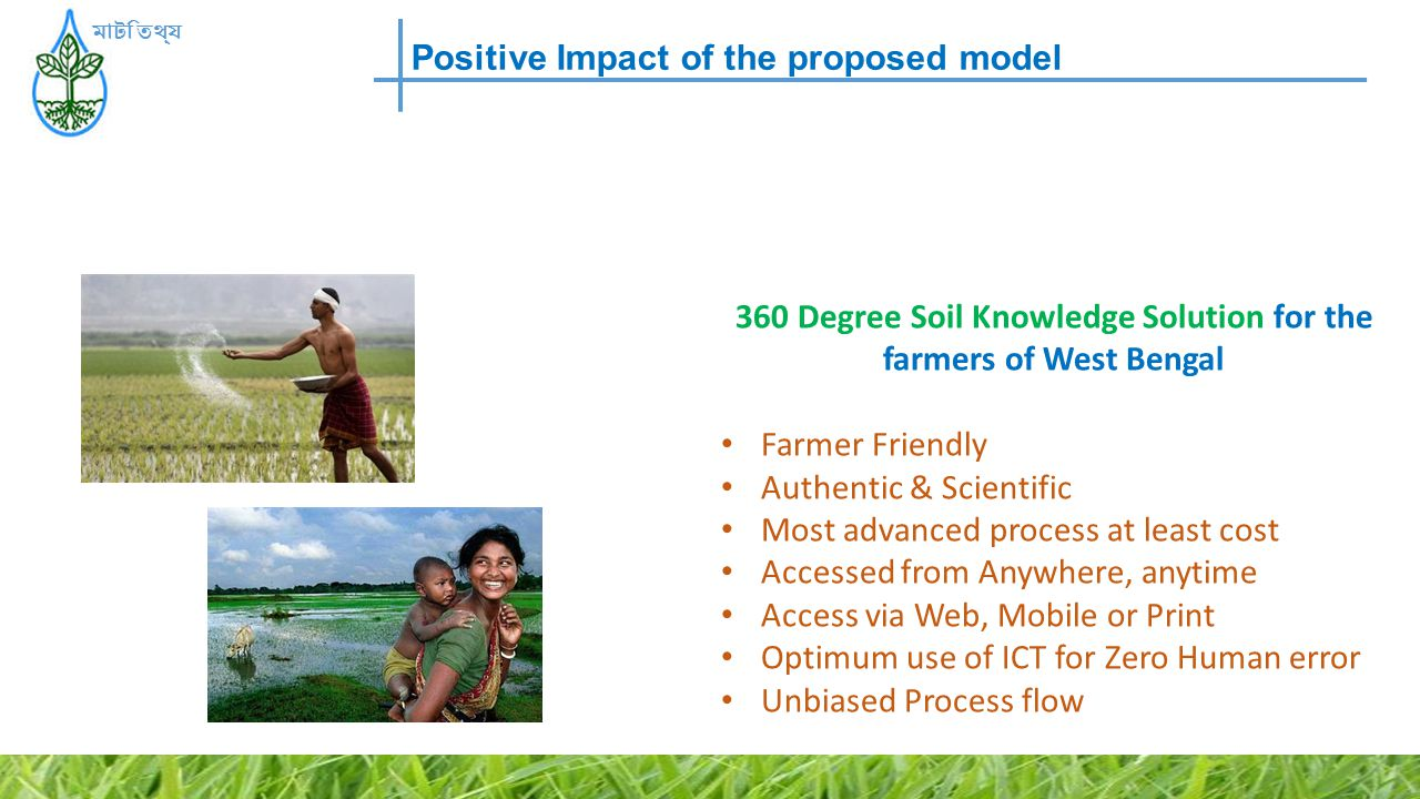 360 Degree Soil Knowledge Solution for the farmers of West Bengal