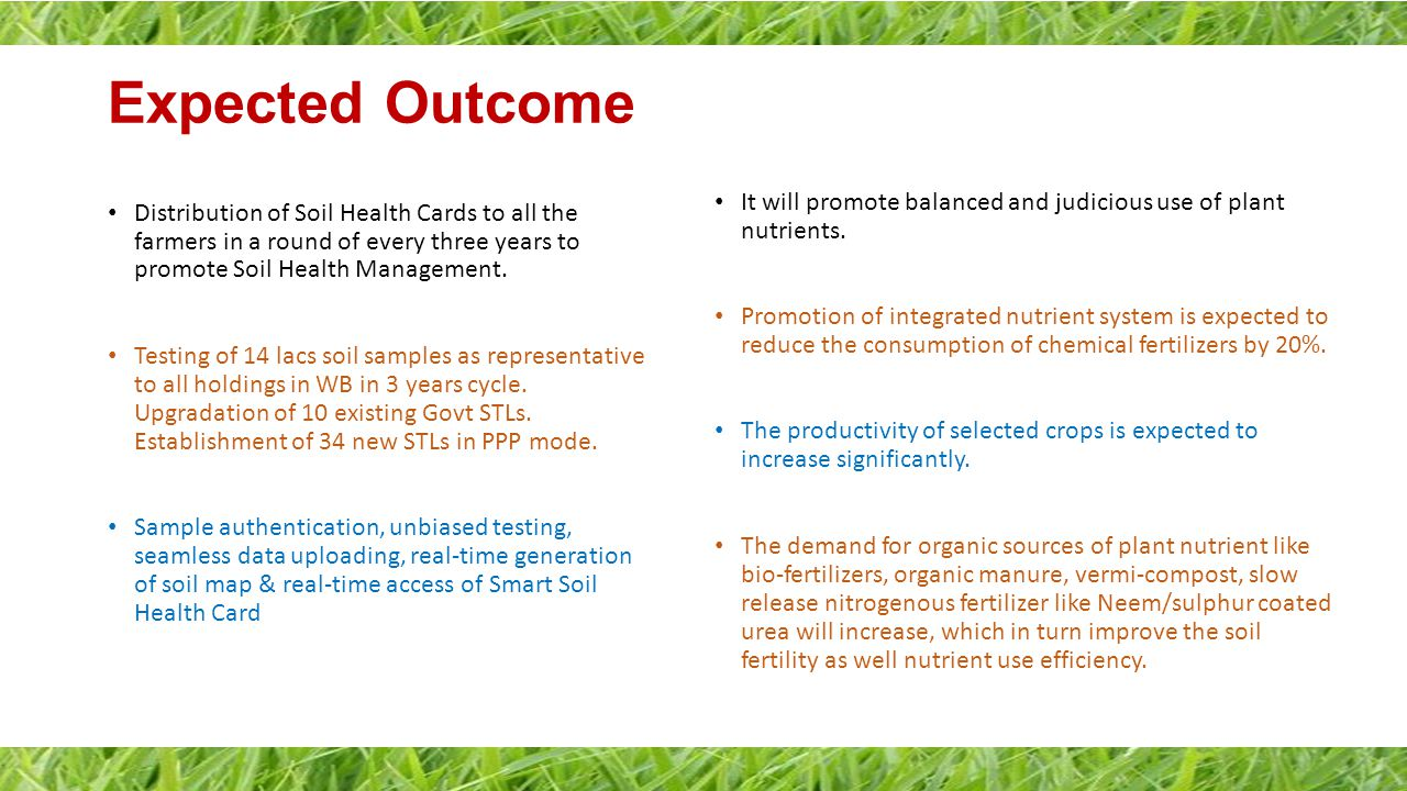 Expected Outcome It will promote balanced and judicious use of plant nutrients.