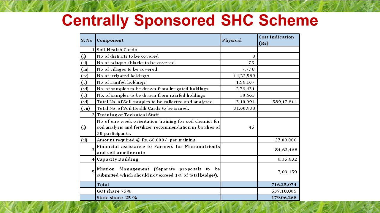 Centrally Sponsored SHC Scheme