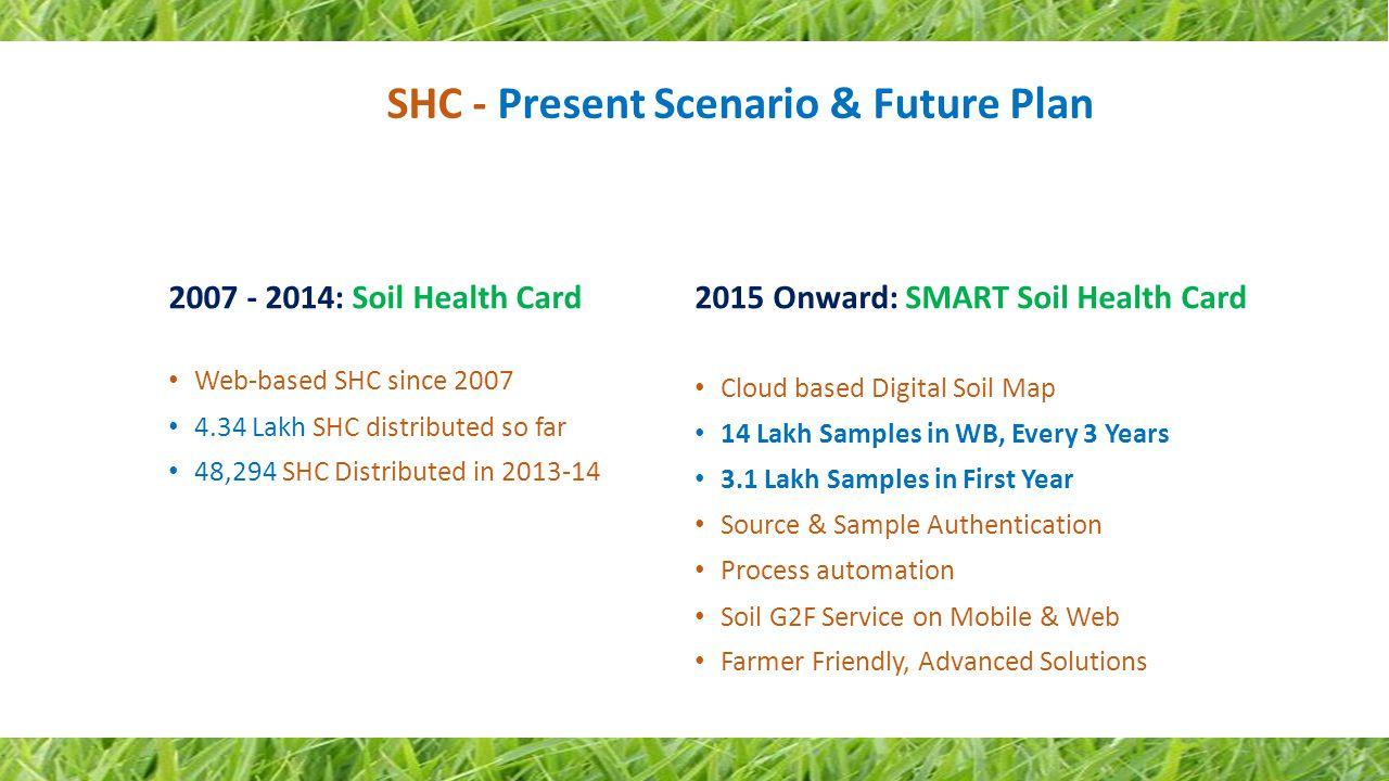 SHC - Present Scenario & Future Plan