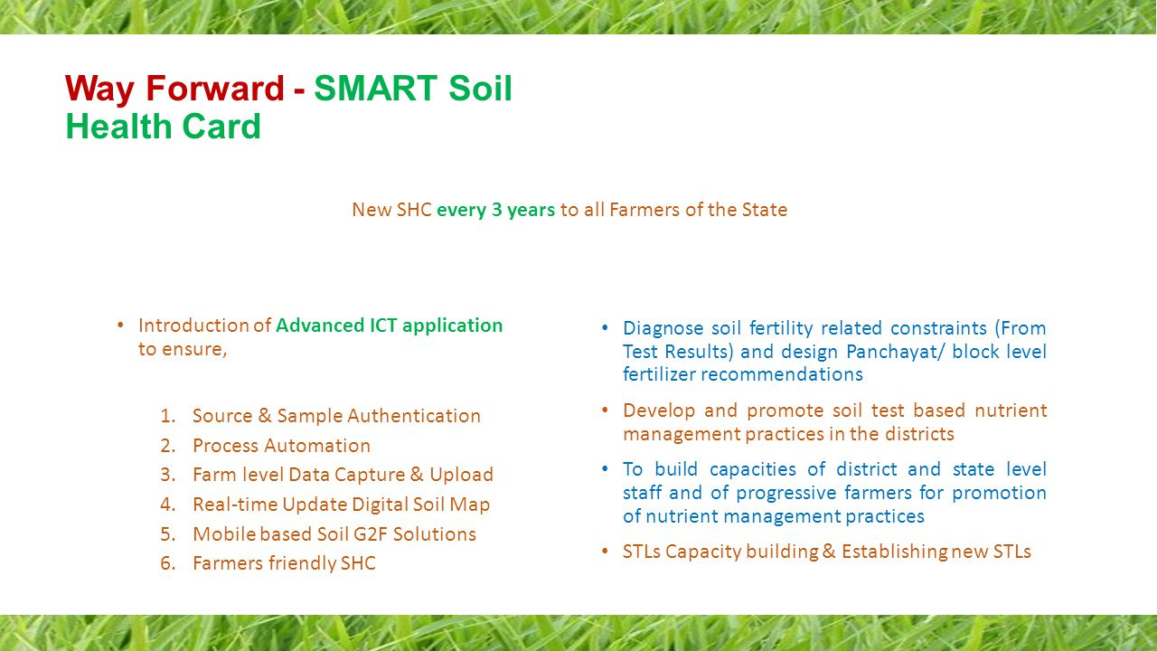 Way Forward - SMART Soil Health Card