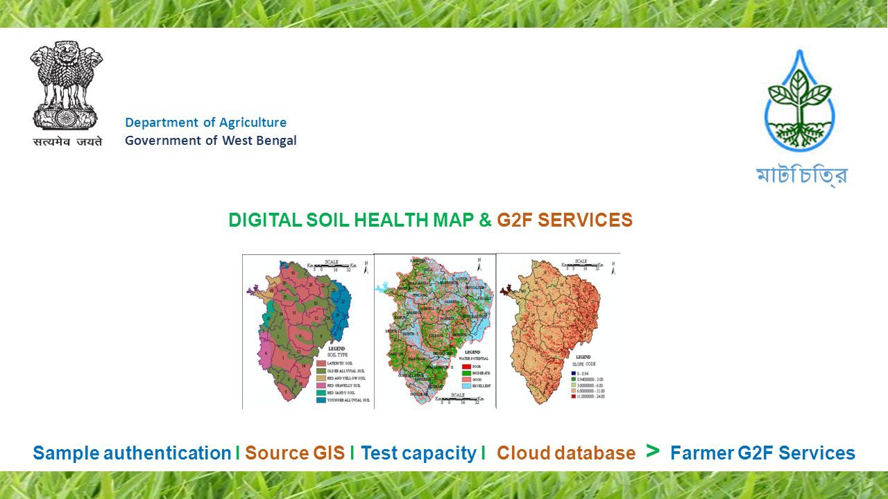 মাটি চিত্র DIGITAL SOIL HEALTH MAP & G2F SERVICES