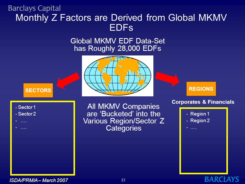 Monthly Z Factors are Derived from Global MKMV EDFs